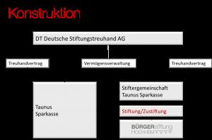 konstruktion1
